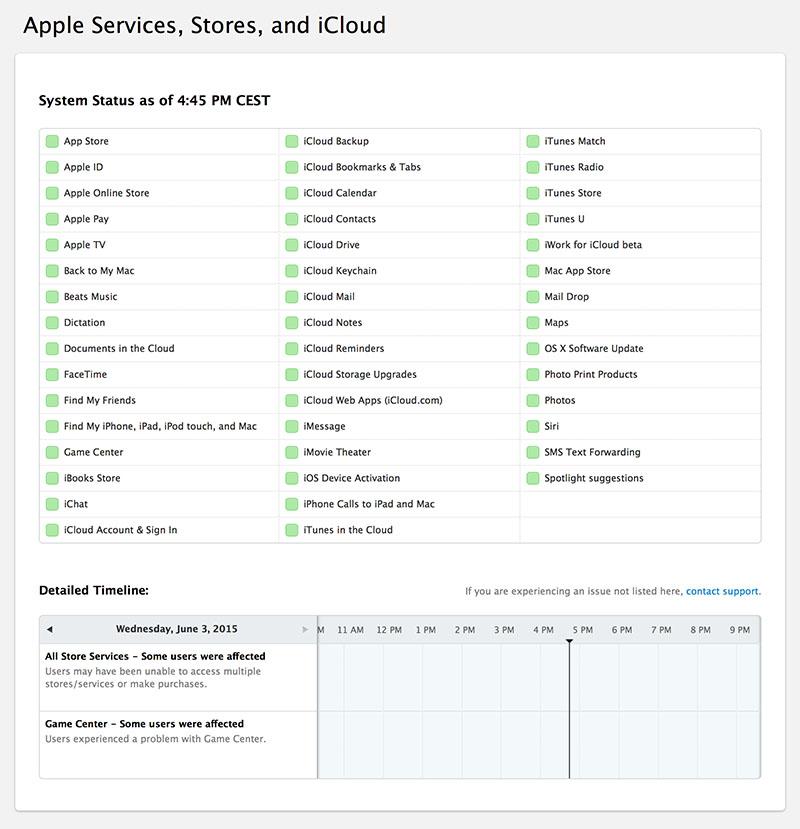 popapraniec - status serwisów sieciowych Apple